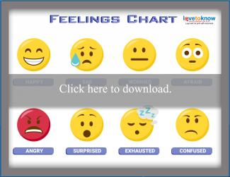 photograph about Feelings Chart Printable identified as Inner thoughts Chart for Youngsters LoveToKnow