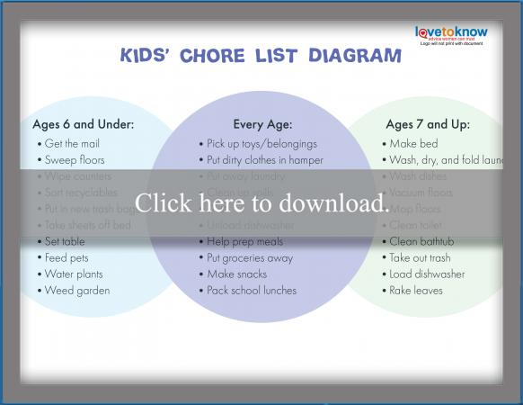 Kids' Chore List Diagram