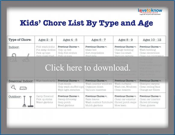graphic about Printable Lists referred to as No cost Printable Chore Lists for Little ones LoveToKnow