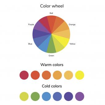 Color wheel: warm and cold colors