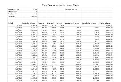 amortization table mortgage excel