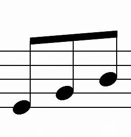 broken chord arpeggio