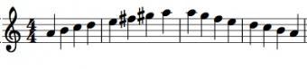 A Minor Harmonic scale