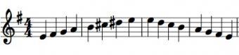 E Melodic Minor Scale