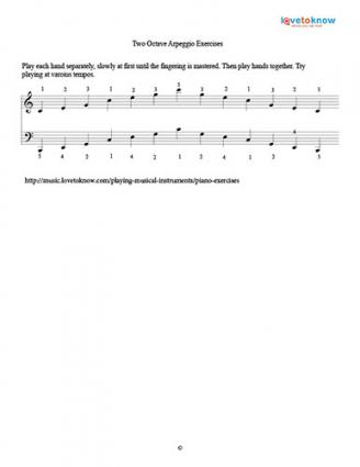 Two Octave Arpeggio Exercise