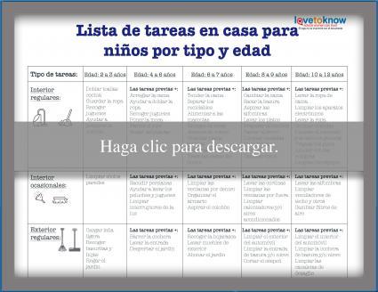 Lista de tareas en casa para niños por tipo y edad
