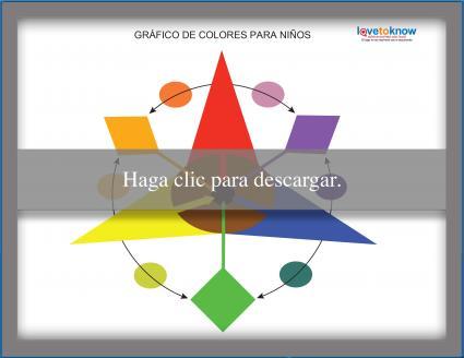 Gráfico de colores infantil