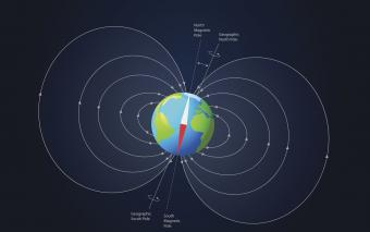 A diagram of Earth's magnetic field