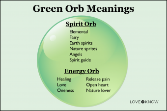 Green orb meanings