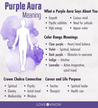 Purple Aura Meaning Infographic