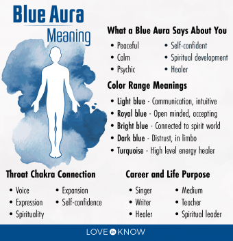 Blue Aura Meaning Infographic