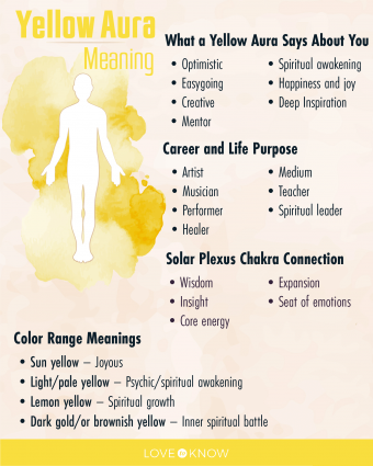 Yellow aura meaning infographic