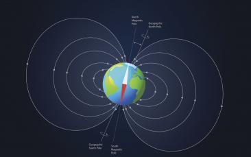 magnetic field diagram