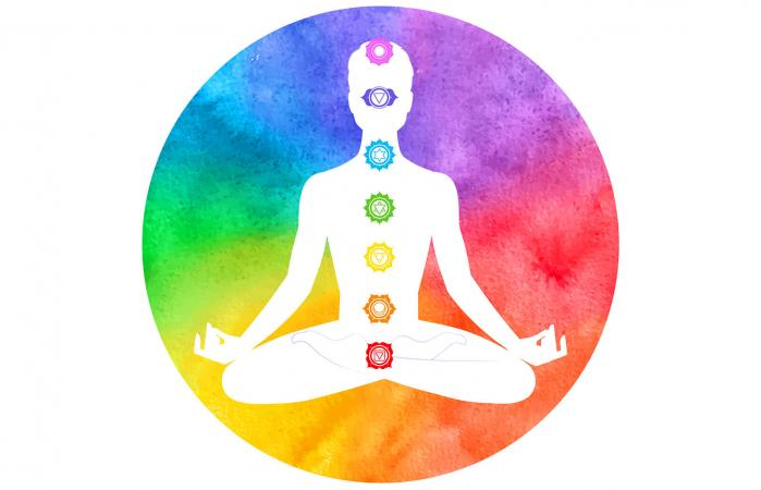 Meditation aura and chakras