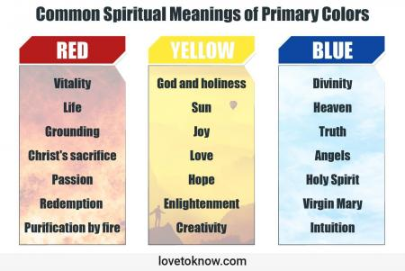 Common Spiritual Meanings of Primary Colors