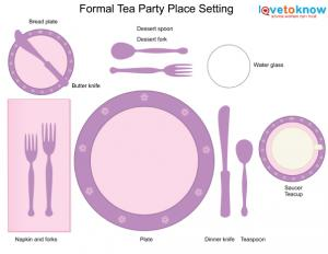 formal tea party table setting