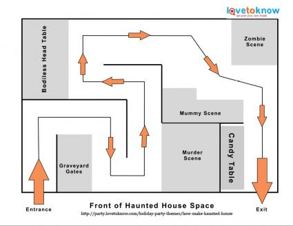 how to make a haunted house lovetoknow