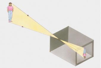 Pinhole camera reverse image