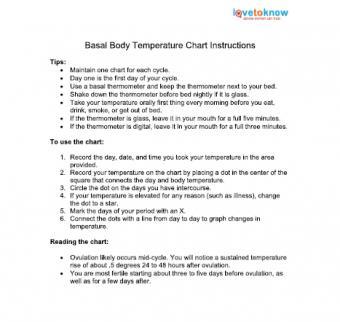 Basal body temperature chart tips