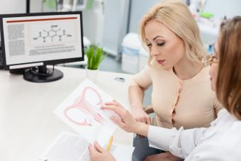 OBGYN appointment
