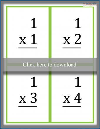 Multiplication tables printable