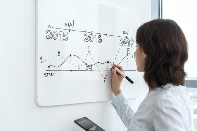 Woman drawing on timeline on whiteboard