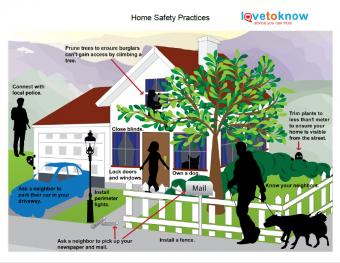 home safety practices