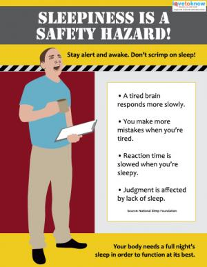 Sleepiness Safety Hazard poster