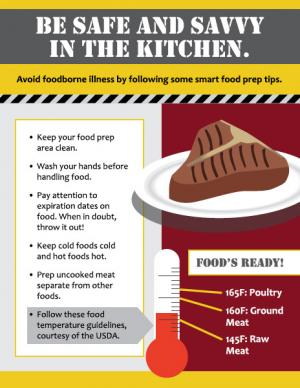 graphic about Free Printable Food Safety Signs titled Free of charge Stability Posters LoveToKnow