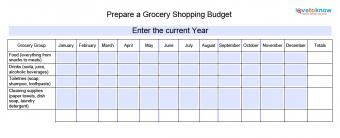 LTK Grocery Budget