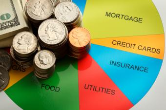 7 Ways a Household Budget Can Save You Money