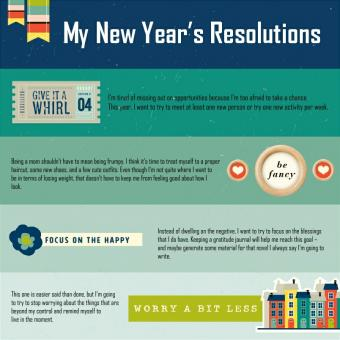 New Years Resolution Layouts
