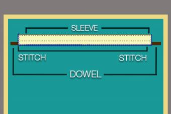 How to Make a Quilt Hanging Sleeve