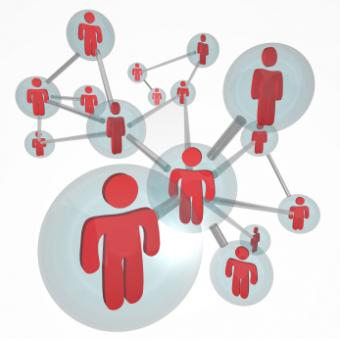 Effects of Social Networking on Communication in Business
