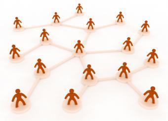 Visual representation of the Social Network Theory