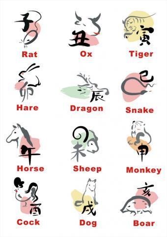 https://cf.ltkcdn.net/tattoos/images/slide/10826-566x800-C_animal_and_character_zodiac.jpg