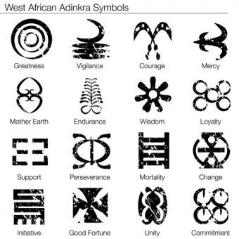West African Andinkra symbols to use as tattoos; © John Takai | Dreamstime.com