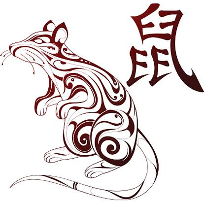 Rat as symbol for Chinese zodiac