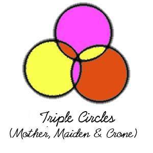 Wiccan Tattoo Ideas Lovetoknow