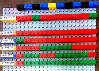 Using lego to capture cycle time