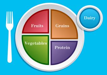 MyPlate for Vegetarian: Guide to Nutritional Needs