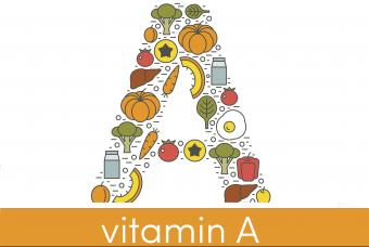 Healthy Facts About Vitamin A for Kids