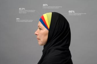 Photo infographic on refugees and immigrants