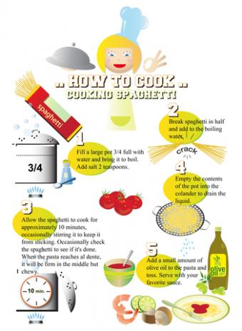 How to cook spaghetti infographic