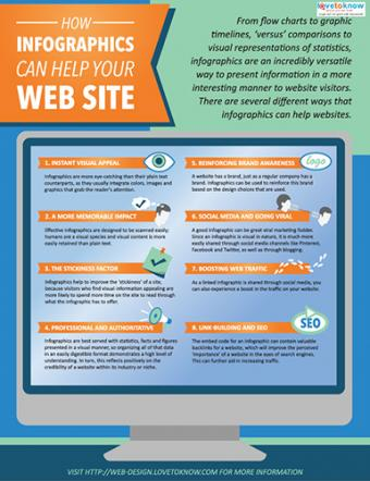 How Infographics Can Help Your Web Site