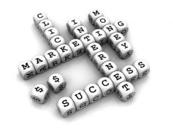 Best Keywords for Online Advertising
