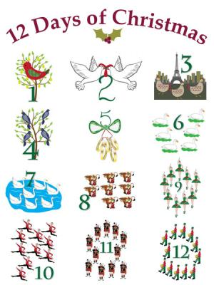 Christmas Graphics Free.12 Days Of Christmas Graphics Lovetoknow