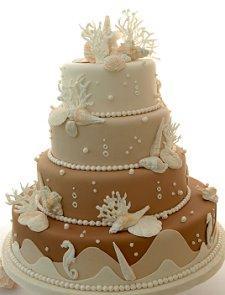 https://cf.ltkcdn.net/weddings/images/slide/106162-225x295-viewcake8.jpg