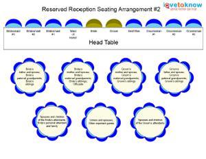 wedding seating arrangement 2