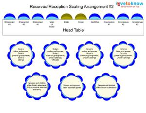 wedding seating arrangement 2